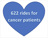 622 Rides for Cancer Patients