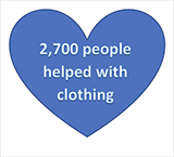 2700 People Helped with Clothing